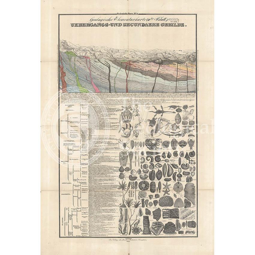 Geologische Elementarkarte, plate 3 (Klöpfel, 1838)