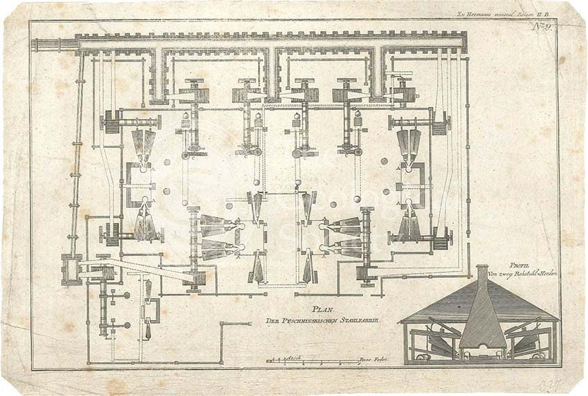 Plan of the Pyschminskischen Steel Factory