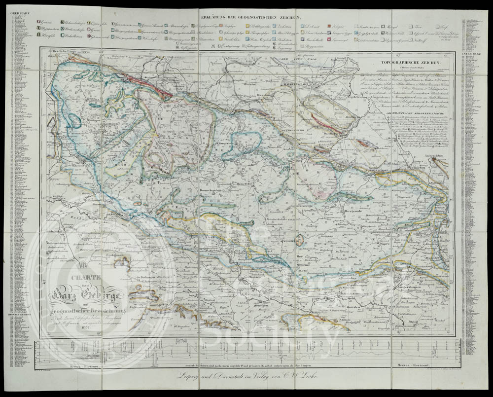 Geognosticmap of the Harz Mountains (1832)